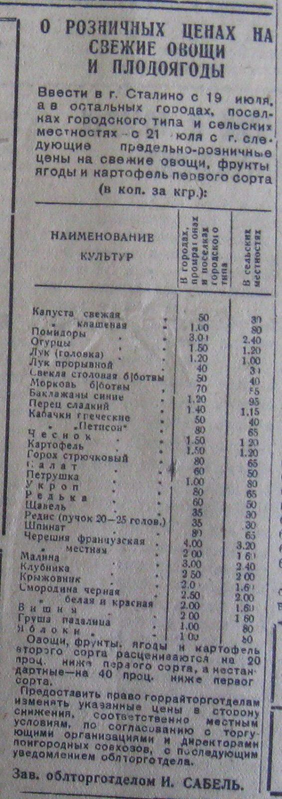 История Донецка. Розничные цены на свежие овощи и плодоягоды в 1940 г.